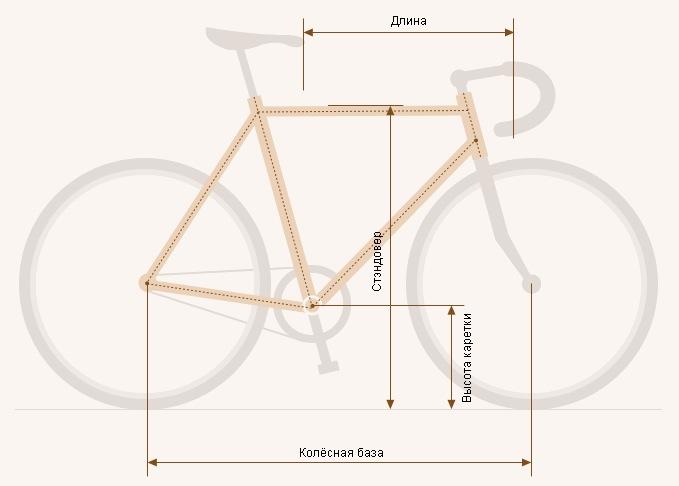 Как правильно выбрать горный велосипед: Ростовка велосипеда