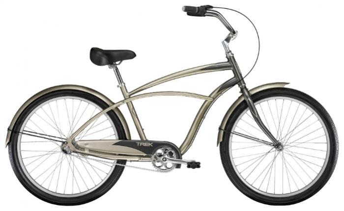 Велосипеды Печатники