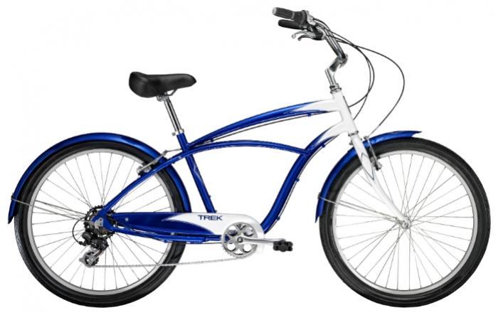 Велосипеды Кантемировская