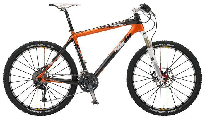 Велосипеды Коломенская
