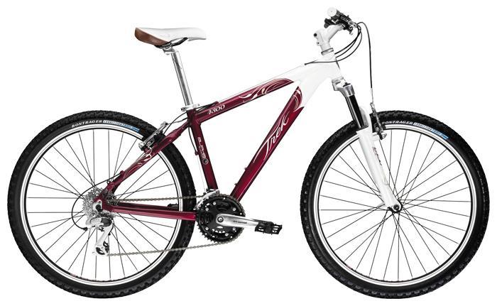 Велосипеды Таганская