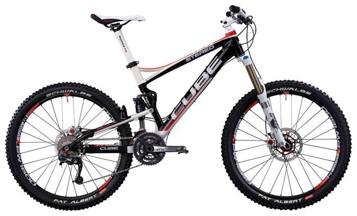Велосипеды Боровицкая